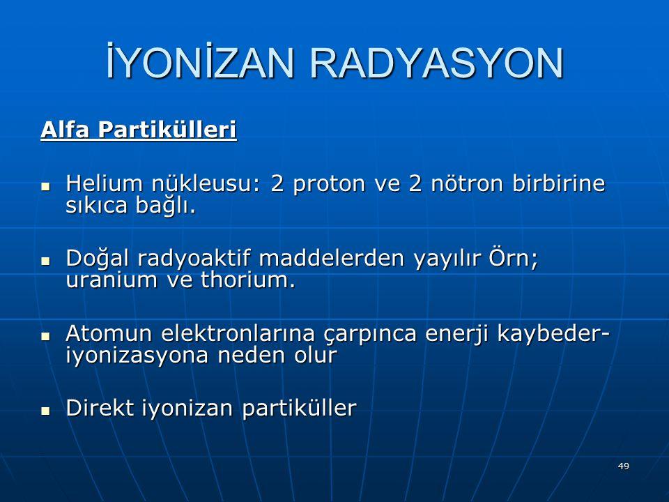 49 Alfa Partikülleri Helium nükleusu: 2 proton ve 2 nötron birbirine sıkıca bağlı. Helium nükleusu: 2 proton ve 2 nötron birbirine sıkıca bağlı. Doğal