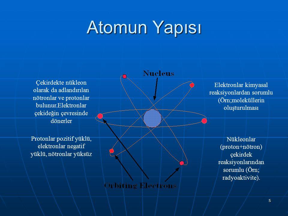 36 Type of Radiation Elektromanyetik spektrum içindeki ışımalar: