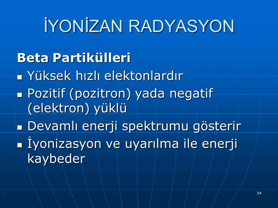 54 Beta Partikülleri Yüksek hızlı elektonlardır Yüksek hızlı elektonlardır Pozitif (pozitron) yada negatif (elektron) yüklü Pozitif (pozitron) yada ne