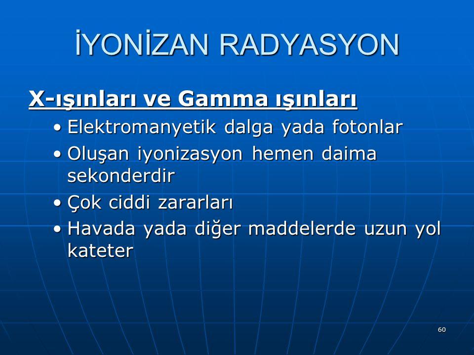 60 X-ışınları ve Gamma ışınları Elektromanyetik dalga yada fotonlarElektromanyetik dalga yada fotonlar Oluşan iyonizasyon hemen daima sekonderdirOluşa