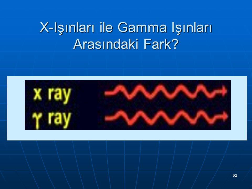 62 X-Işınları ile Gamma Işınları Arasındaki Fark?