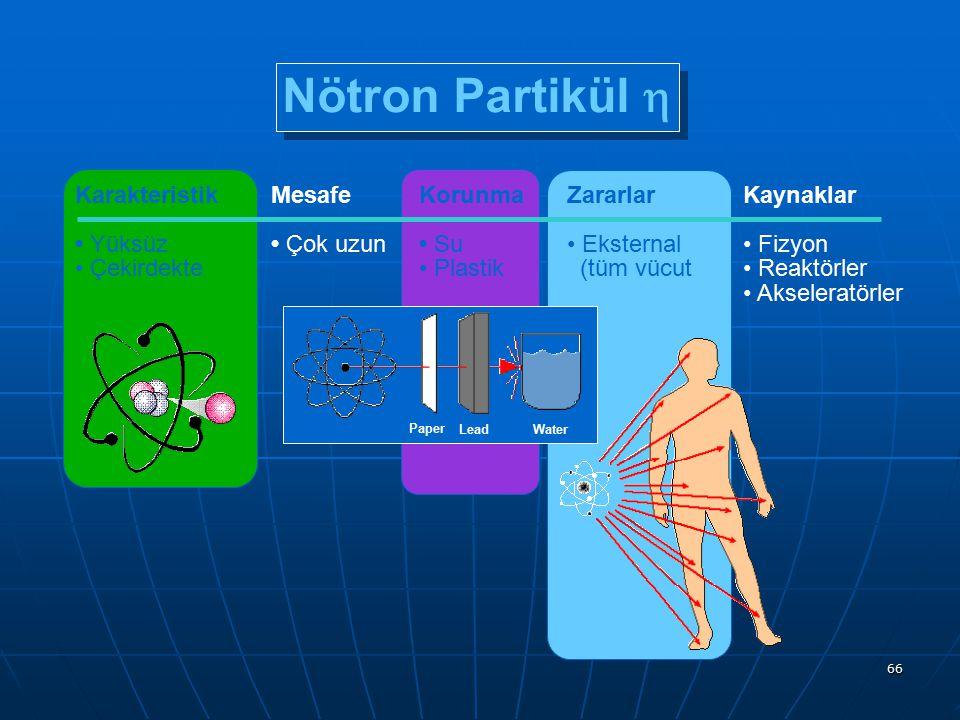 66 Karakteristik Yüksüz Çekirdekte Nötron Partikül  Mesafe Çok uzun Korunma Su Plastik Zararlar Eksternal (tüm vücut Kaynaklar Fizyon Reaktörler Akse