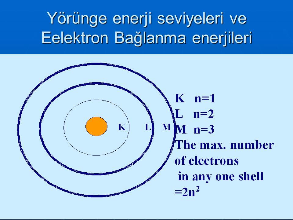 7 Yörünge enerji seviyeleri ve Eelektron Bağlanma enerjileri