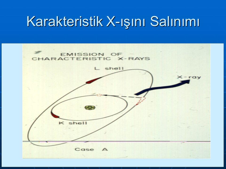 9 Karakteristik X-ışını Salınımı