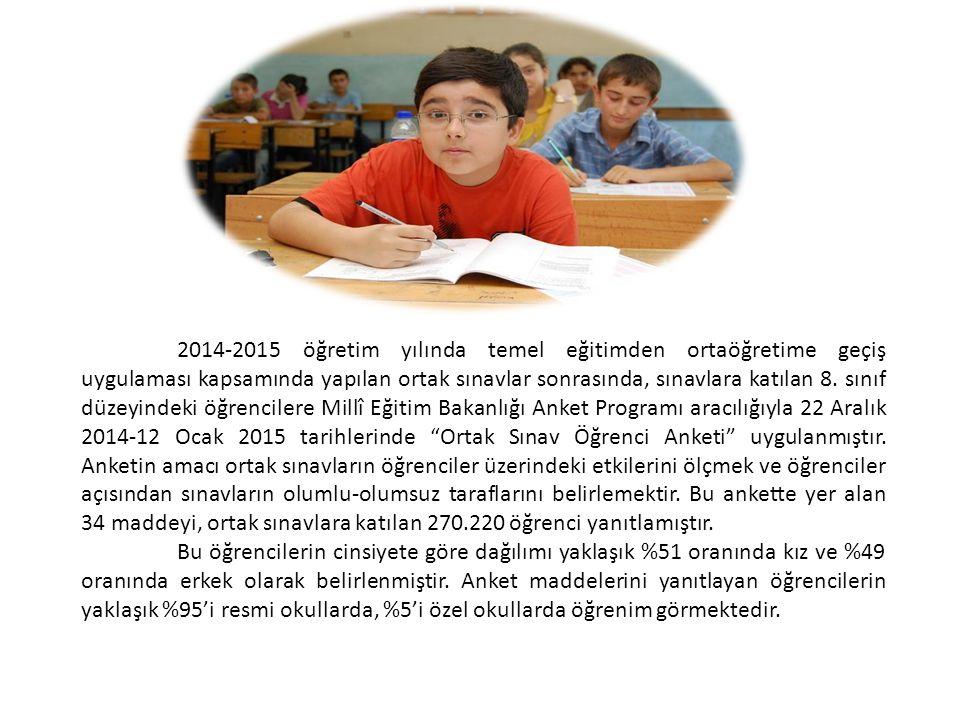 2014-2015 öğretim yılında temel eğitimden ortaöğretime geçiş uygulaması kapsamında yapılan ortak sınavlar sonrasında, sınavlara katılan 8. sınıf düzey