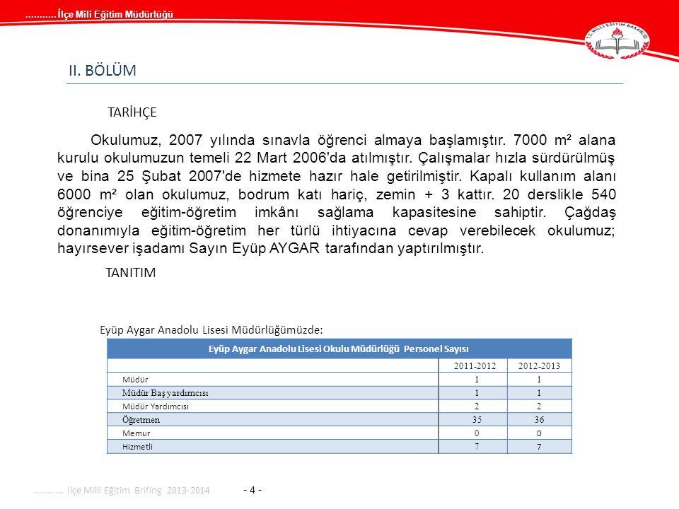 Eyüp Aygar Anadolu Lisesi Müdürlüğümüzde: Eyüp Aygar Anadolu Lisesi Okulu Müdürlüğü Personel Sayısı 2011-20122012-2013 Müdür 11 Müdür Baş yardımcısı11