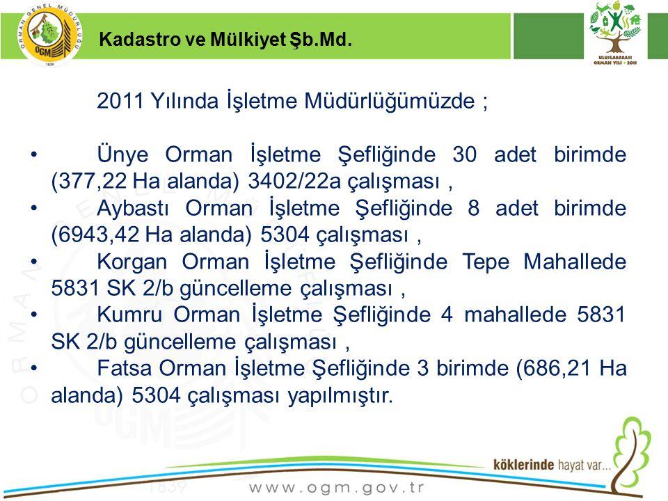 16/12/2010 Kurumsal Kimlik 6 2011 Yılında İşletme Müdürlüğümüzde ; Ünye Orman İşletme Şefliğinde 30 adet birimde (377,22 Ha alanda) 3402/22a çalışması
