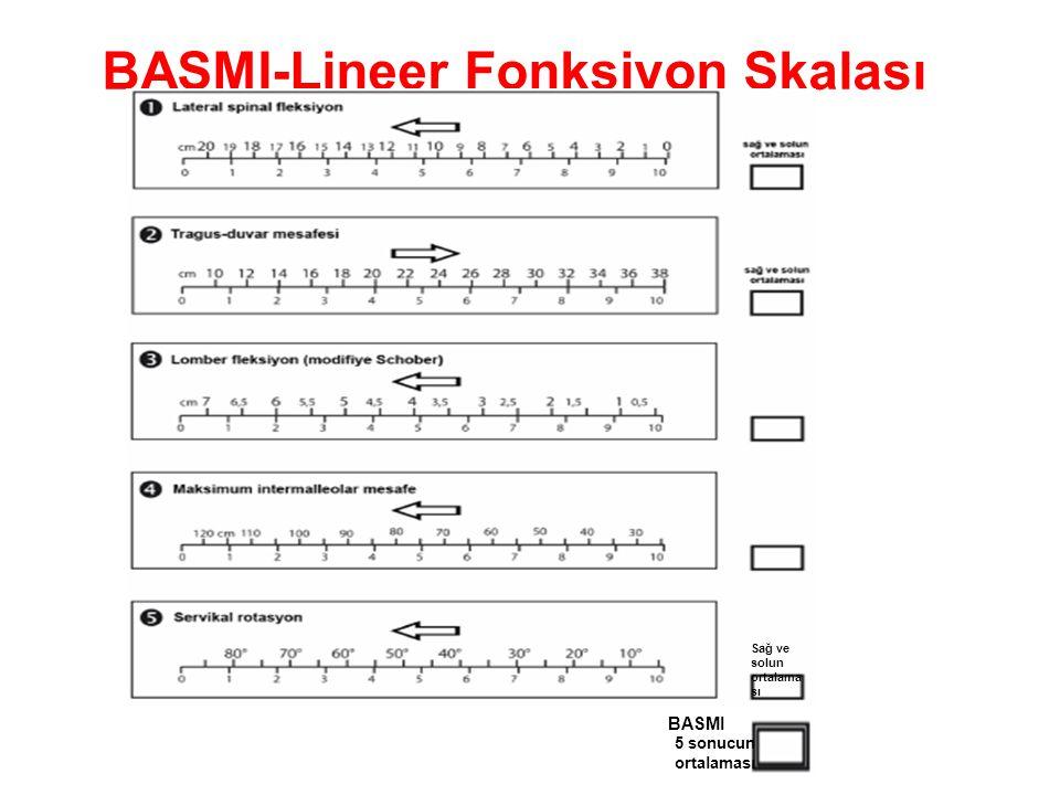 BASMI-Lineer Fonksiyon Skalası BASMI 5 sonucun ortalaması Sağ ve solun ortalama sı