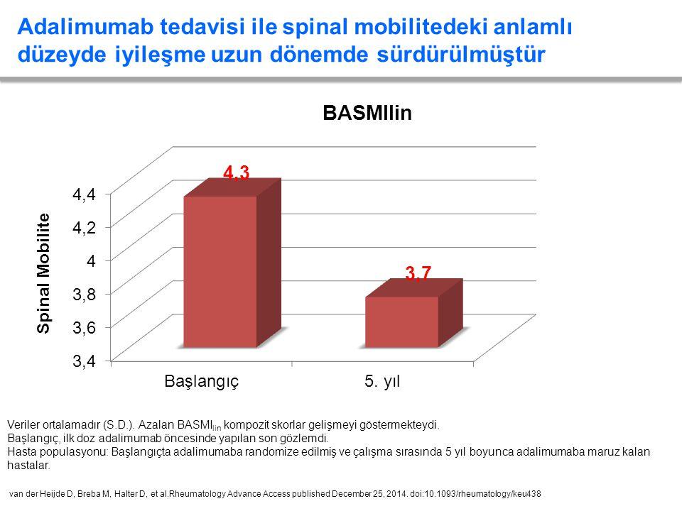 Spinal Mobilite Veriler ortalamadır (S.D.). Azalan BASMI lin kompozit skorlar gelişmeyi göstermekteydi. Başlangıç, ilk doz adalimumab öncesinde yapıla
