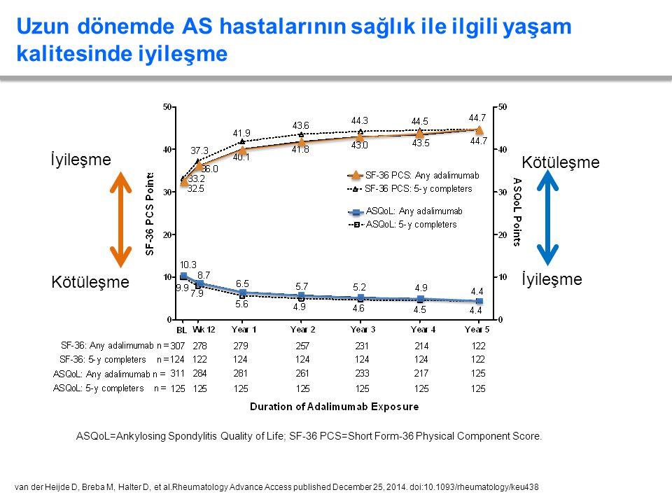 Uzun dönemde AS hastalarının sağlık ile ilgili yaşam kalitesinde iyileşme ASQoL=Ankylosing Spondylitis Quality of Life; SF-36 PCS=Short Form-36 Physic