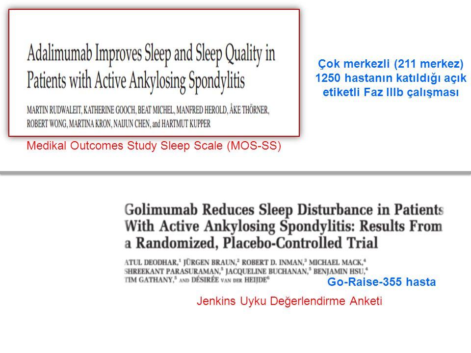 Çok merkezli (211 merkez) 1250 hastanın katıldığı açık etiketli Faz IIIb çalışması Go-Raise-355 hasta Jenkins Uyku Değerlendirme Anketi Medikal Outcom