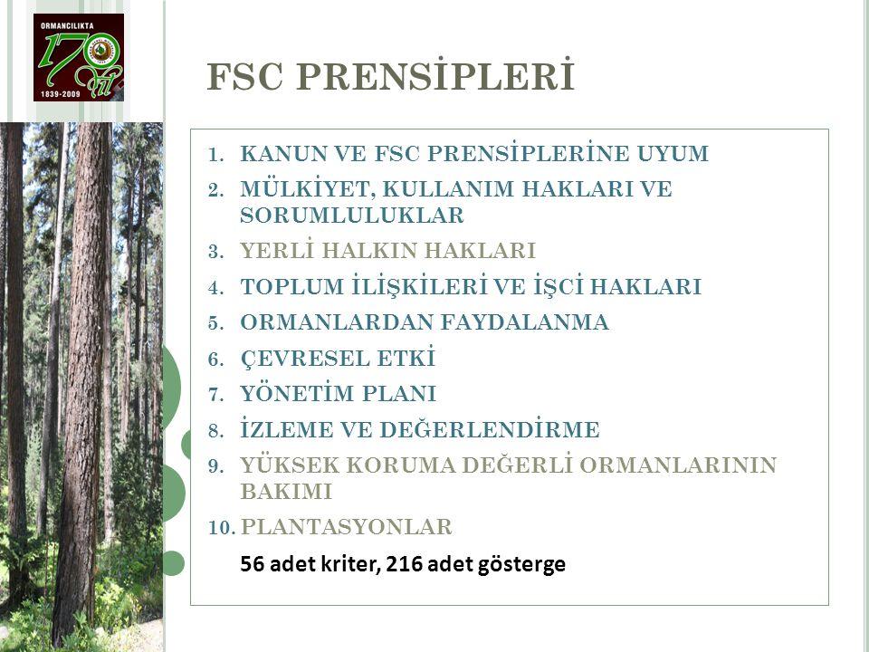 FSC PRENSİPLERİ 1. KANUN VE FSC PRENSİPLERİNE UYUM 2. MÜLKİYET, KULLANIM HAKLARI VE SORUMLULUKLAR 3. YERLİ HALKIN HAKLARI 4. TOPLUM İLİŞKİLERİ VE İŞCİ
