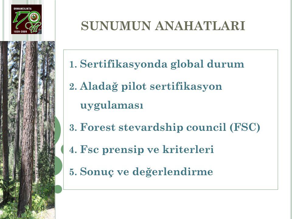 SUNUMUN ANAHATLARI 1. Sertifikasyonda global durum 2. Aladağ pilot sertifikasyon uygulaması 3. Forest stevardship council (FSC) 4. Fsc prensip ve krit
