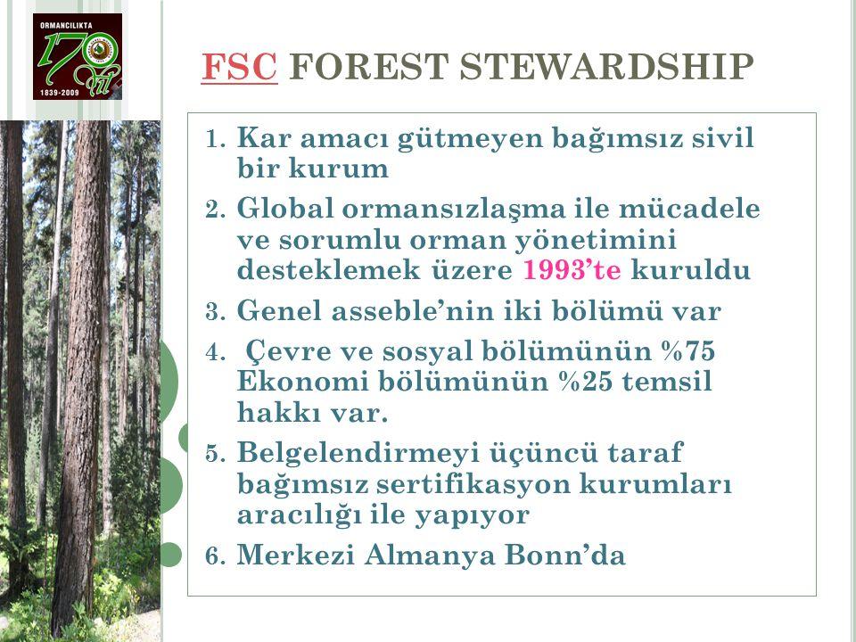 FSCFSC FOREST STEWARDSHIP 1. Kar amacı gütmeyen bağımsız sivil bir kurum 2. Global ormansızlaşma ile mücadele ve sorumlu orman yönetimini desteklemek