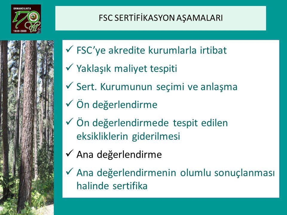 FSC SERTİFİKASYON AŞAMALARI FSC'ye akredite kurumlarla irtibat Yaklaşık maliyet tespiti Sert. Kurumunun seçimi ve anlaşma Ön değerlendirme Ön değerlen