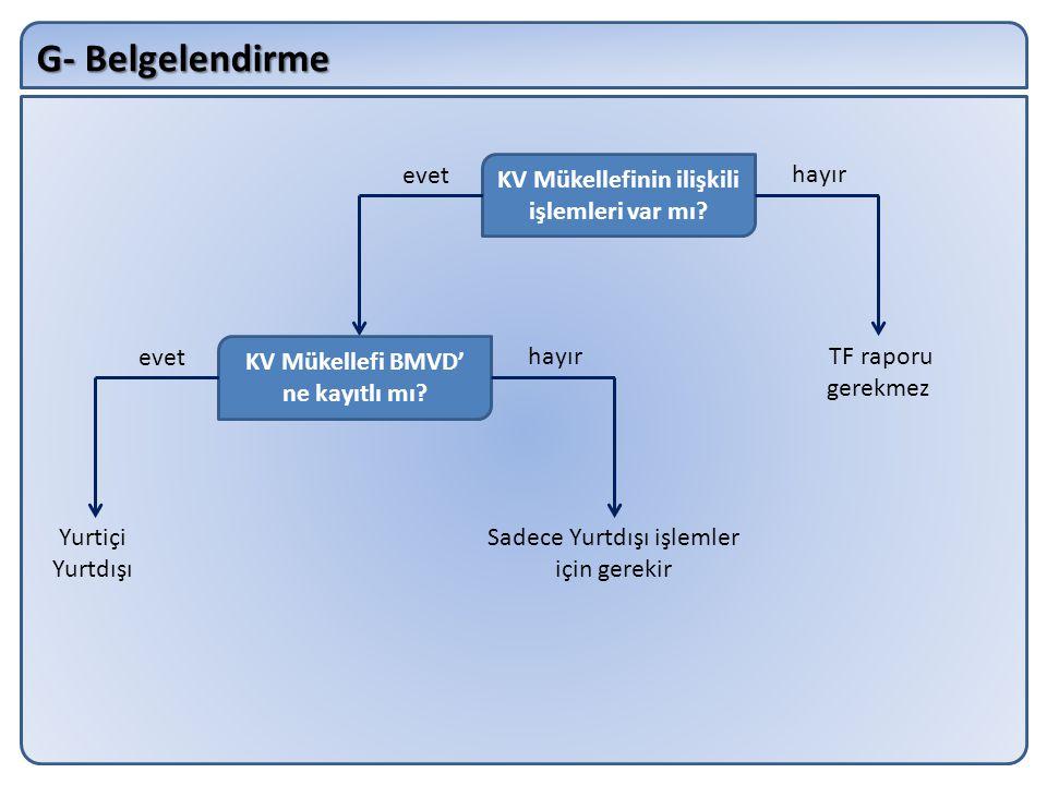 G- Belgelendirme KV Mükellefinin ilişkili işlemleri var mı.