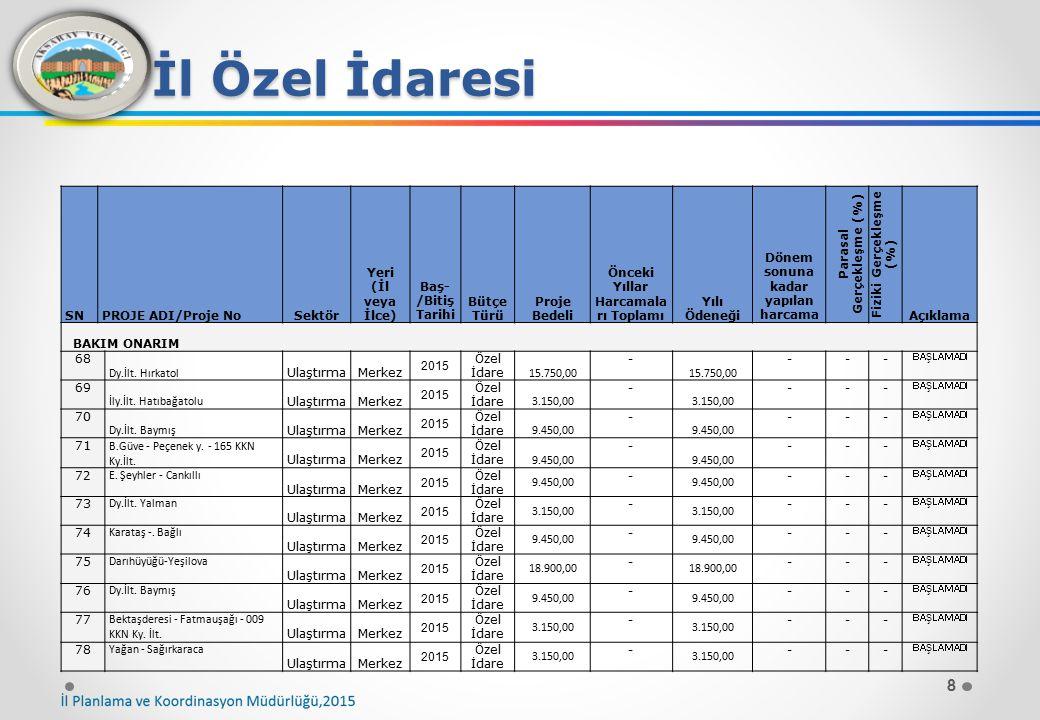 9 İl Özel İdaresi SNPROJE ADI/Proje NoSektör Yeri (İl veya İlce) Baş- /Bitiş Tarihi Bütçe Türü Proje Bedeli Önceki Yıllar Harcamala rı Toplamı Yılı Ödeneği Dönem sonuna kadar yapılan harcama Parasal Gerçekleşme (%) Fiziki Gerçekleşme (%) Açıklama BAKIM ONARIM 79 Dy.