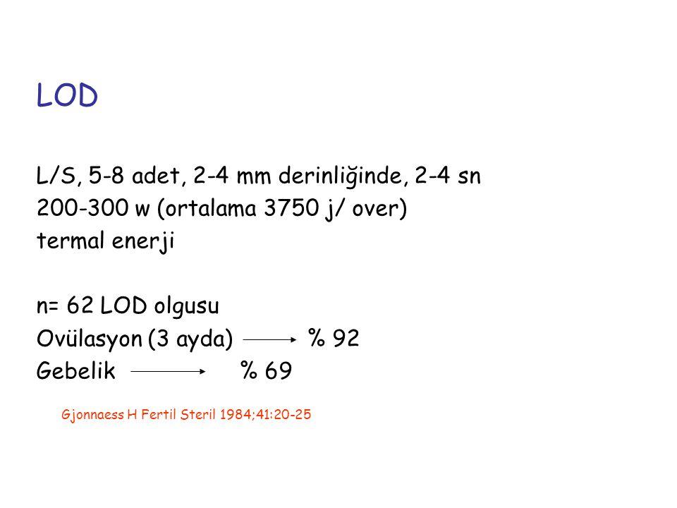 LOD- Etki Mekanizması- Endokrin Etkiler Ovaryen stromal doku azalır Ovaryen androjen üretimi azalır İntraovaryen androjenik ortamdan estrojenik ortama geçiş Androjenik substratın azalması ile estrojene periferik aromatizasyon düşer Aynı zamanda inhibin düzeyi azalır AMH düzeyi azalır FSH erken dönemde artar LH düzeyi azalır IGF-1 gibi çeşitli büyüme faktörleri artar Hipotalamo-pituiter ovaryen aks düzenli çalışmaya başlar