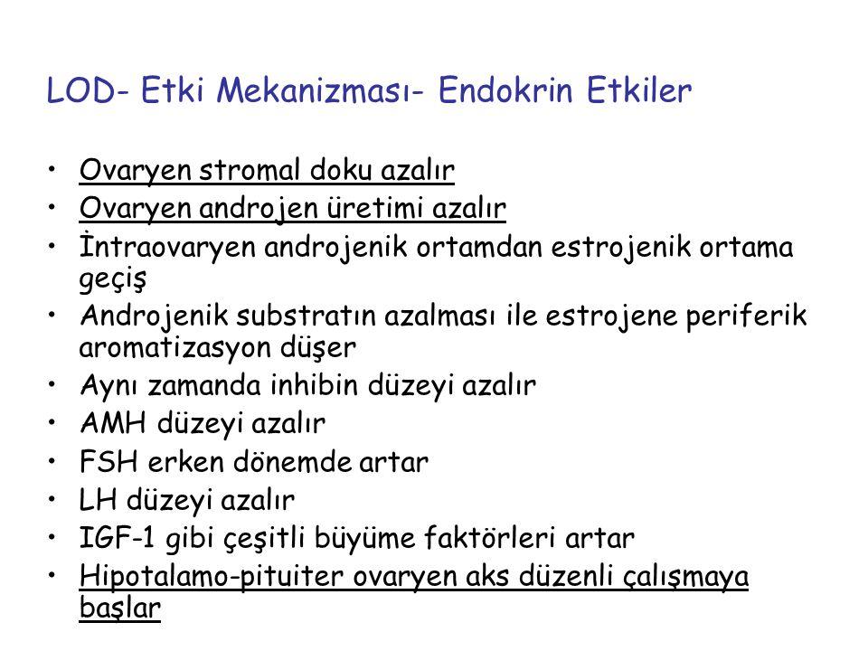 LOD- Elektrokoagulasyon Saleh AM, Khalil HS. ACTA Obstet Gynecol Scand 2004;83:614-21