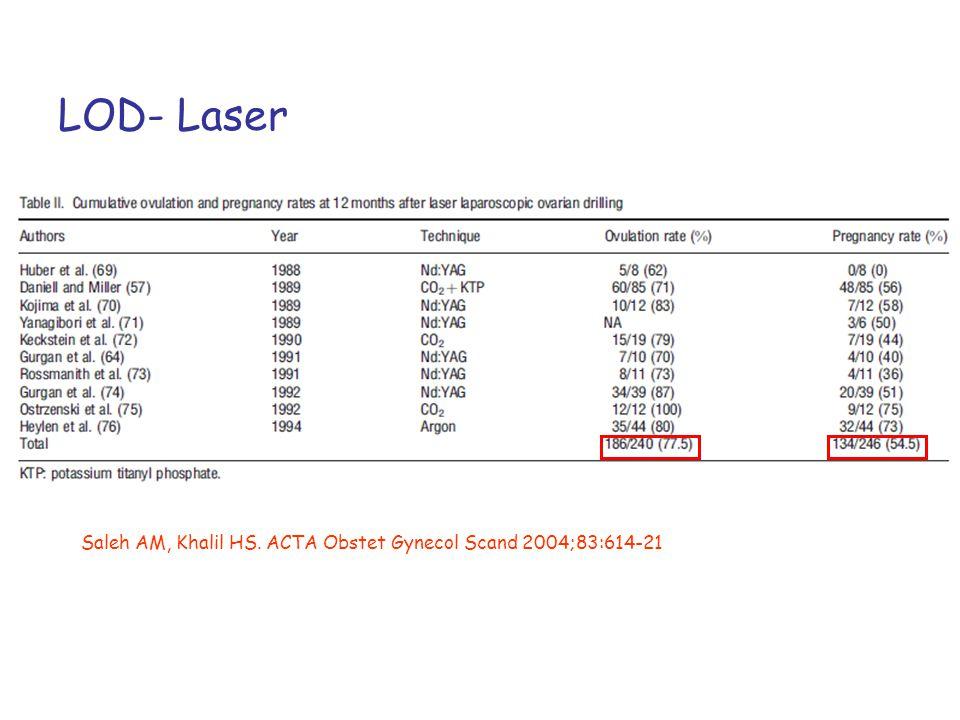 Optimal termal enerji miktarını saptamak için: n= 30 CC rezistan olgu, 3 olgulu 10 grup, 150 j/ delik termal enerji, önceki gruptaki yanıta göre delik sayısı arttırılıp azaltılmış P düzeyi ile ovulasyon değerlendirilmiş (P> 30 nmol/l) Amer SA, Cook ID.