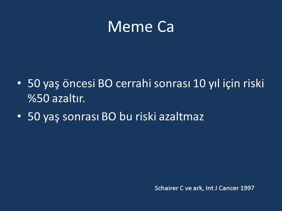 Meme Ca 50 yaş öncesi BO cerrahi sonrası 10 yıl için riski %50 azaltır. 50 yaş sonrası BO bu riski azaltmaz Schairer C ve ark, Int J Cancer 1997