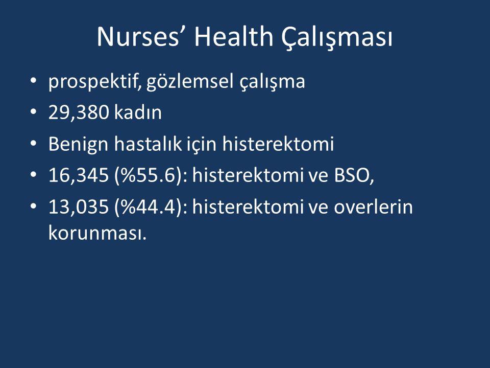 Nurses' Health Çalışması prospektif, gözlemsel çalışma 29,380 kadın Benign hastalık için histerektomi 16,345 (%55.6): histerektomi ve BSO, 13,035 (%44.4): histerektomi ve overlerin korunması.