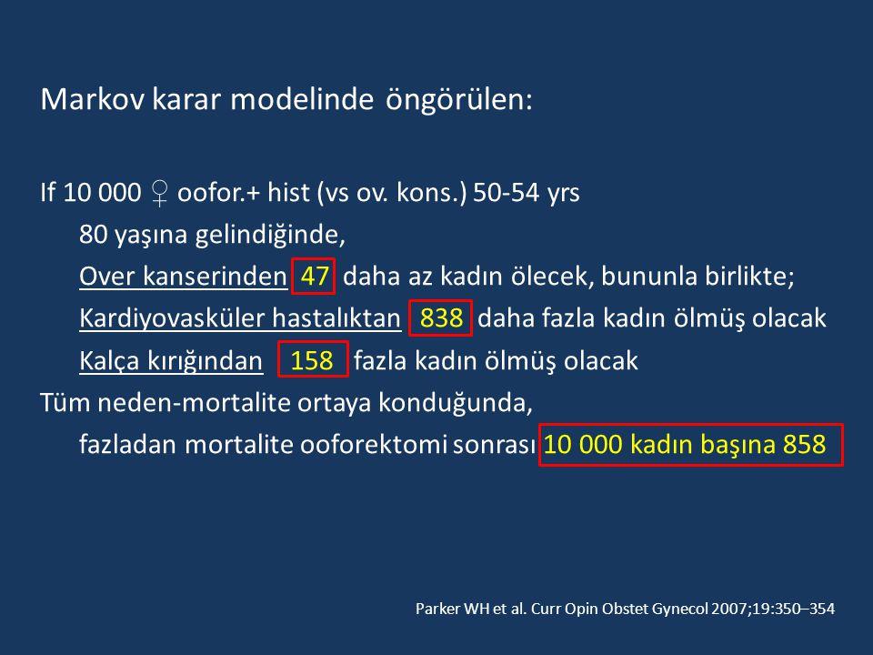 Markov karar modelinde öngörülen: If 10 000 ♀ oofor.+ hist (vs ov. kons.) 50-54 yrs 80 yaşına gelindiğinde, Over kanserinden 47 daha az kadın ölecek,
