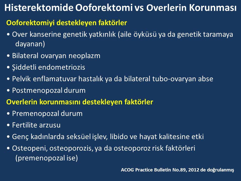 Histerektomide Ooforektomi vs Overlerin Korunması Ooforektomiyi destekleyen faktörler Over kanserine genetik yatkınlık (aile öyküsü ya da genetik taramaya dayanan) Bilateral ovaryan neoplazm Şiddetli endometriozis Pelvik enflamatuvar hastalık ya da bilateral tubo-ovaryan abse Postmenopozal durum Overlerin korunmasını destekleyen faktörler Premenopozal durum Fertilite arzusu Genç kadınlarda seksüel işlev, libido ve hayat kalitesine etki Osteopeni, osteoporozis, ya da osteoporoz risk faktörleri (premenopozal ise) ACOG Practice Bulletin No.89, 2012 de doğrulanmış