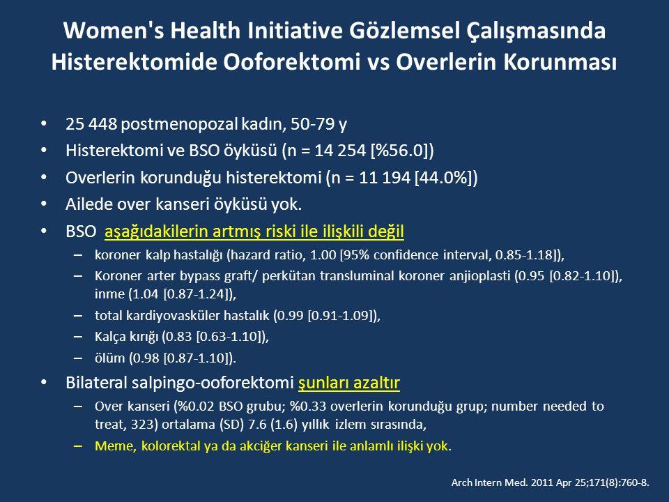 Women s Health Initiative Gözlemsel Çalışmasında Histerektomide Ooforektomi vs Overlerin Korunması 25 448 postmenopozal kadın, 50-79 y Histerektomi ve BSO öyküsü (n = 14 254 [%56.0]) Overlerin korunduğu histerektomi (n = 11 194 [44.0%]) Ailede over kanseri öyküsü yok.