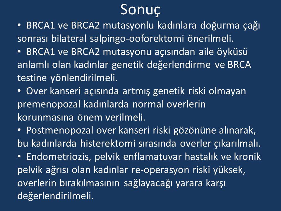 Sonuç BRCA1 ve BRCA2 mutasyonlu kadınlara doğurma çağı sonrası bilateral salpingo-ooforektomi önerilmeli. BRCA1 ve BRCA2 mutasyonu açısından aile öykü