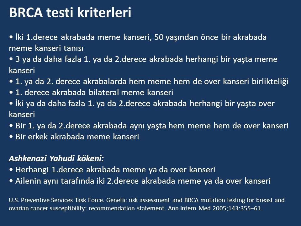 BRCA testi kriterleri İki 1.derece akrabada meme kanseri, 50 yaşından önce bir akrabada meme kanseri tanısı 3 ya da daha fazla 1. ya da 2.derece akrab