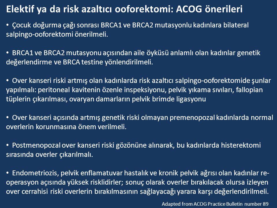 Adapted from ACOG Practice Bulletin number 89 Elektif ya da risk azaltıcı ooforektomi: ACOG önerileri Çocuk doğurma çağı sonrası BRCA1 ve BRCA2 mutasyonlu kadınlara bilateral salpingo-ooforektomi önerilmeli.
