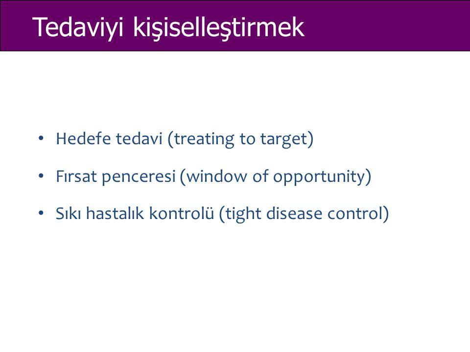 Tedaviyi kişiselleştirmek Hedefe tedavi (treating to target) Fırsat penceresi (window of opportunity) Sıkı hastalık kontrolü (tight disease control)