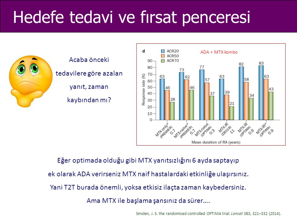 Hedefe tedavi ve fırsat penceresi Smolen, J. S. the randomised controlled OPTIMA trial. Lancet 383, 321–332 (2014). Eğer optimada olduğu gibi MTX yanı