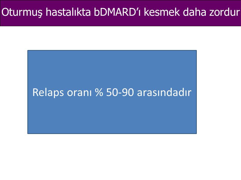 Oturmuş hastalıkta bDMARD'ı kesmek daha zordur Relaps oranı % 50-90 arasındadır