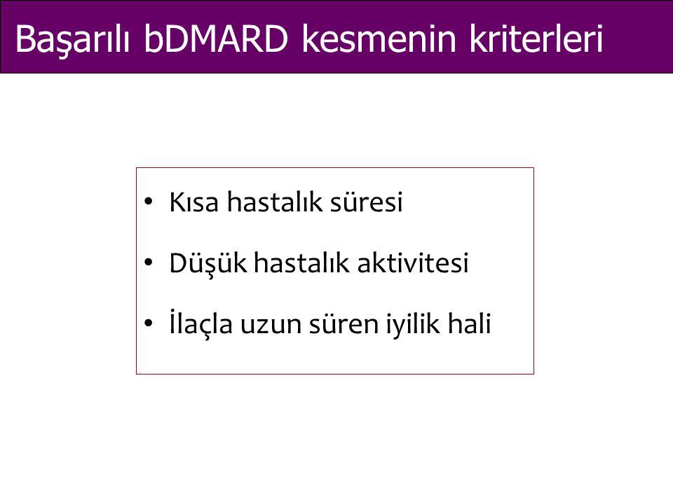 Başarılı bDMARD kesmenin kriterleri Kısa hastalık süresi Düşük hastalık aktivitesi İlaçla uzun süren iyilik hali