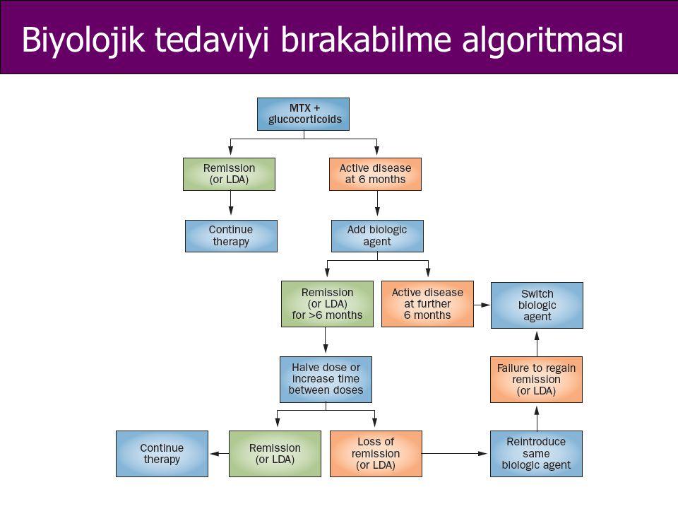 Biyolojik tedaviyi bırakabilme algoritması