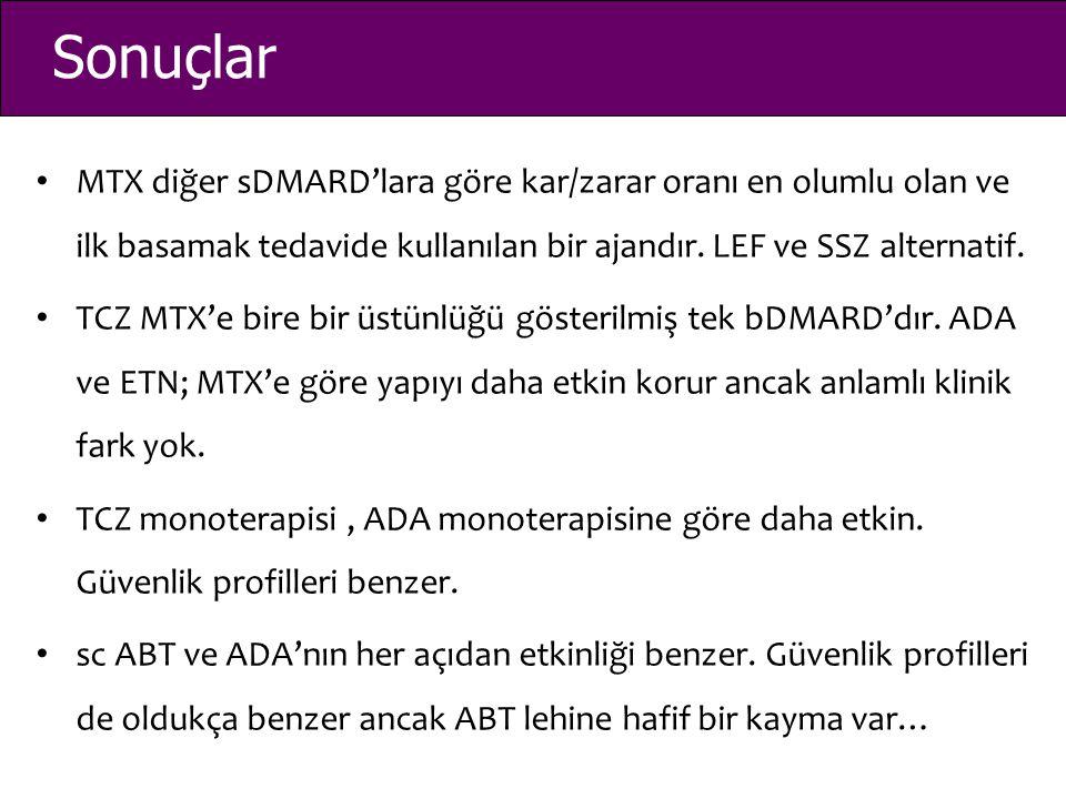 Sonuçlar MTX diğer sDMARD'lara göre kar/zarar oranı en olumlu olan ve ilk basamak tedavide kullanılan bir ajandır. LEF ve SSZ alternatif. TCZ MTX'e bi