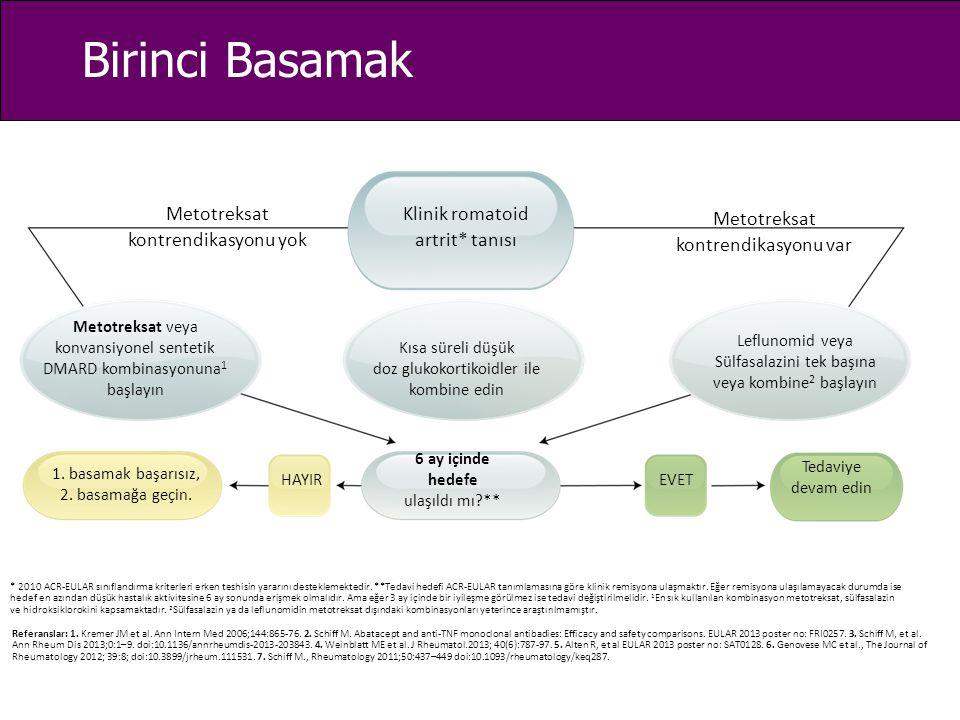 Yüksek riskli ve komplike hastalarda (6) Ciddi enfeksiyon öyküsü olanlar KOMBİNE DMARD > a TNF; ABA > a TNF