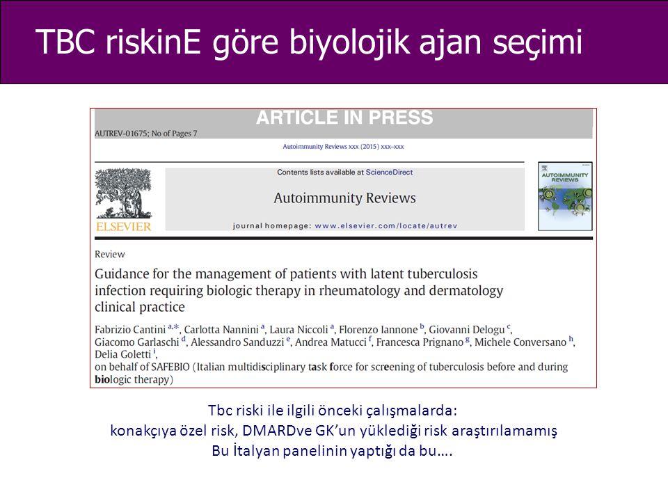 TBC riskinE göre biyolojik ajan seçimi Tbc riski ile ilgili önceki çalışmalarda: konakçıya özel risk, DMARDve GK'un yüklediği risk araştırılamamış Bu