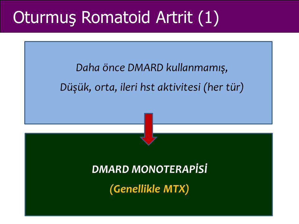 Oturmuş Romatoid Artrit (1) Daha önce DMARD kullanmamış, Düşük, orta, ileri hst aktivitesi (her tür) DMARD MONOTERAPİSİ (Genellikle MTX)