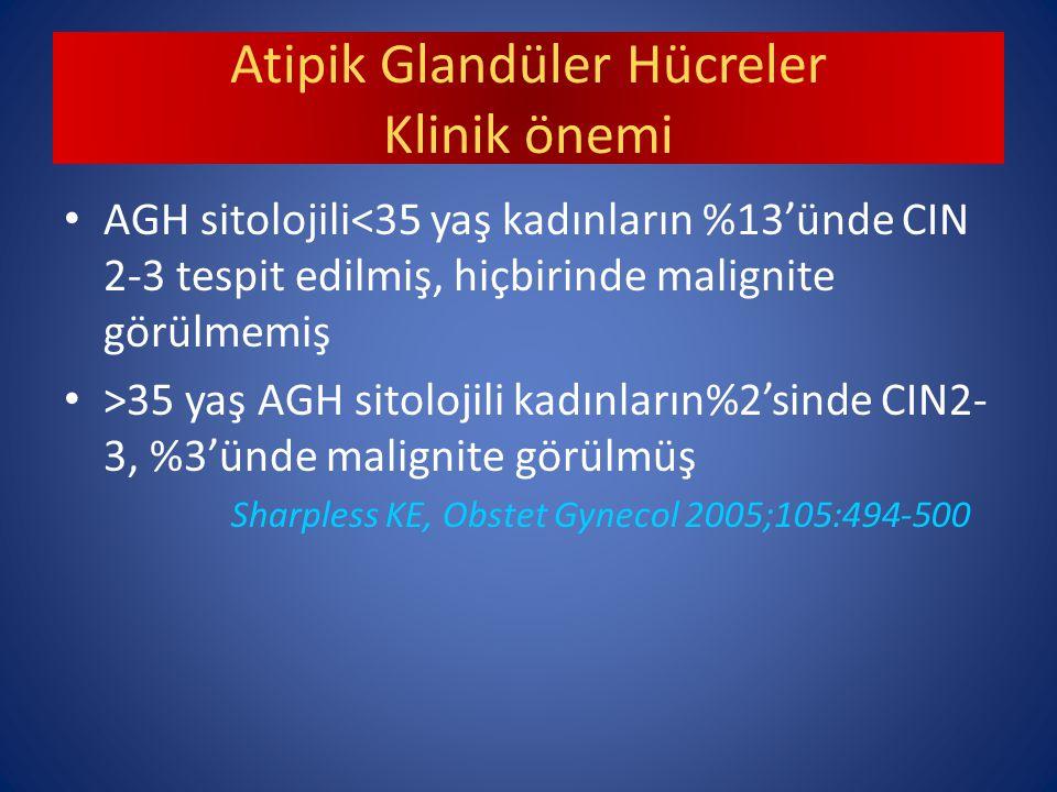 Atipik Glandüler Hücreler Klinik önemi AGH sitolojili<35 yaş kadınların %13'ünde CIN 2-3 tespit edilmiş, hiçbirinde malignite görülmemiş >35 yaş AGH sitolojili kadınların%2'sinde CIN2- 3, %3'ünde malignite görülmüş Sharpless KE, Obstet Gynecol 2005;105:494-500