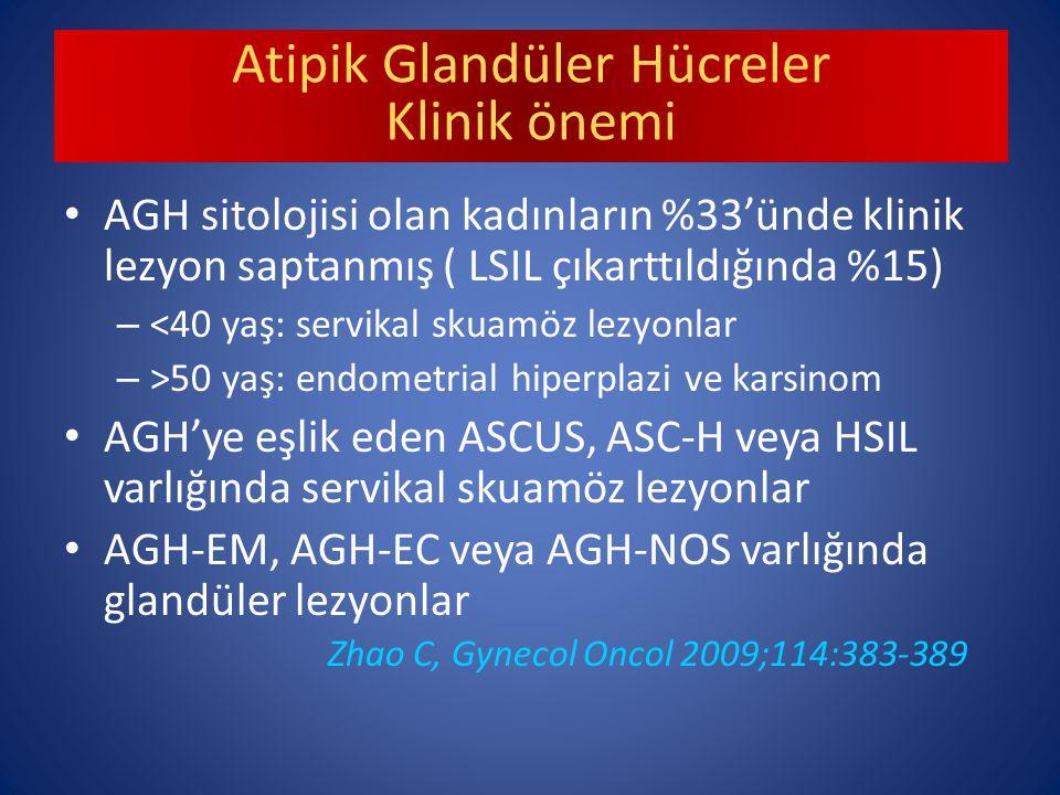 AGH sitolojisi olan kadınların %33'ünde klinik lezyon saptanmış ( LSIL çıkarttıldığında %15) – <40 yaş: servikal skuamöz lezyonlar – >50 yaş: endometrial hiperplazi ve karsinom AGH'ye eşlik eden ASCUS, ASC-H veya HSIL varlığında servikal skuamöz lezyonlar AGH-EM, AGH-EC veya AGH-NOS varlığında glandüler lezyonlar Zhao C, Gynecol Oncol 2009;114:383-389 Atipik Glandüler Hücreler Klinik önemi