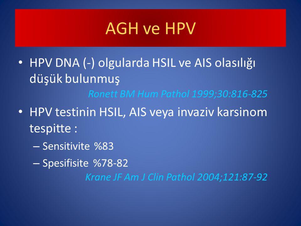 AGH ve HPV HPV DNA (-) olgularda HSIL ve AIS olasılığı düşük bulunmuş Ronett BM Hum Pathol 1999;30:816-825 HPV testinin HSIL, AIS veya invaziv karsinom tespitte : – Sensitivite %83 – Spesifisite %78-82 Krane JF Am J Clin Pathol 2004;121:87-92