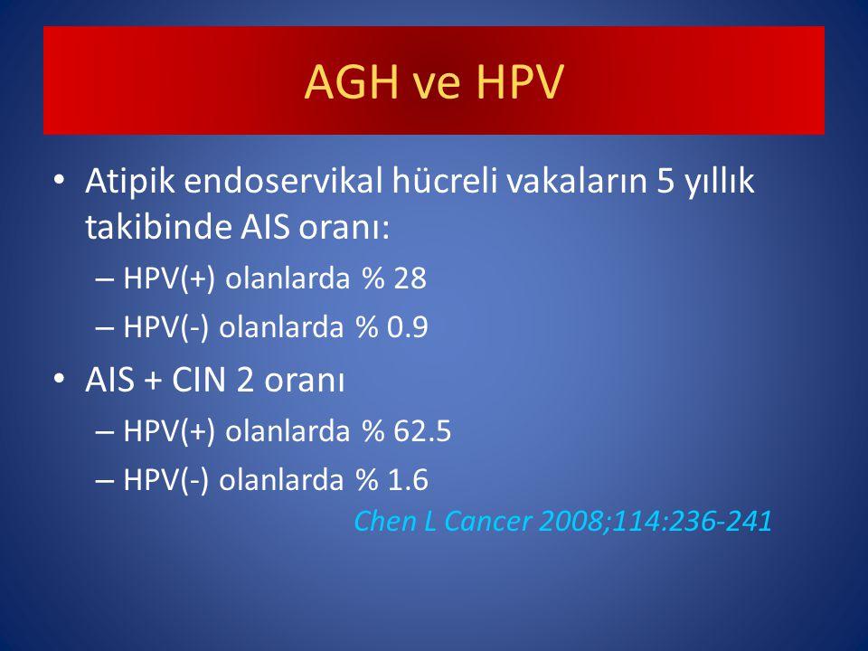 AGH ve HPV Atipik endoservikal hücreli vakaların 5 yıllık takibinde AIS oranı: – HPV(+) olanlarda % 28 – HPV(-) olanlarda % 0.9 AIS + CIN 2 oranı – HPV(+) olanlarda % 62.5 – HPV(-) olanlarda % 1.6 Chen L Cancer 2008;114:236-241