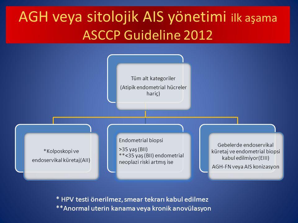 AGH veya sitolojik AIS yönetimi ilk aşama ASCCP Guideline 2012 Tüm alt kategoriler (Atipik endometrial hücreler hariç) *Kolposkopi ve endoservikal küretaj(AII) Endometrial biopsi >35 yaş (BII) **<35 yaş (BII) endometrial neoplazi riski artmış ise Gebelerde endoservikal küretaj ve endometrial biopsi kabul edilmiyor(EIII) AGH-FN veya AIS konizasyon * HPV testi önerilmez, smear tekrarı kabul edilmez **Anormal uterin kanama veya kronik anovülasyon