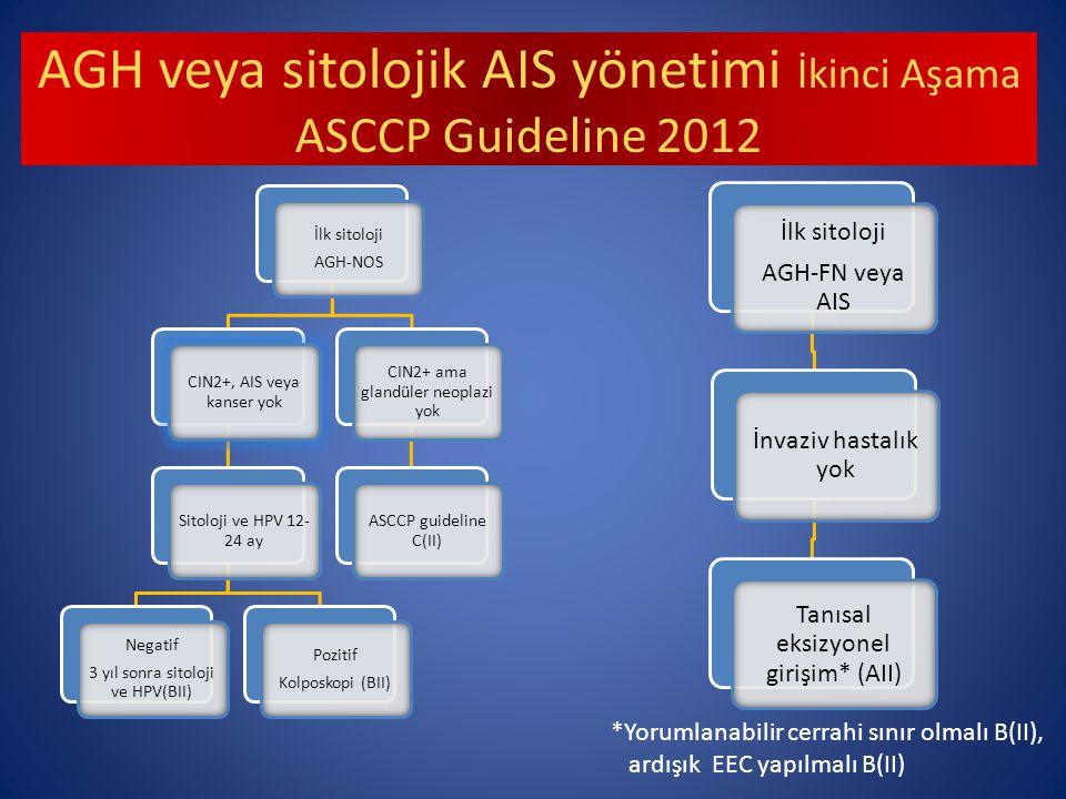 AGH veya sitolojik AIS yönetimi İkinci Aşama ASCCP Guideline 2012 İlk sitoloji AGH-NOS CIN2+, AIS veya kanser yok Sitoloji ve HPV 12- 24 ay Negatif 3 yıl sonra sitoloji ve HPV(BII) Pozitif Kolposkopi (BII) CIN2+ ama glandüler neoplazi yok ASCCP guideline C(II) İlk sitoloji AGH-FN veya AIS İnvaziv hastalık yok Tanısal eksizyonel girişim* (AII) *Yorumlanabilir cerrahi sınır olmalı B(II), ardışık EEC yapılmalı B(II)