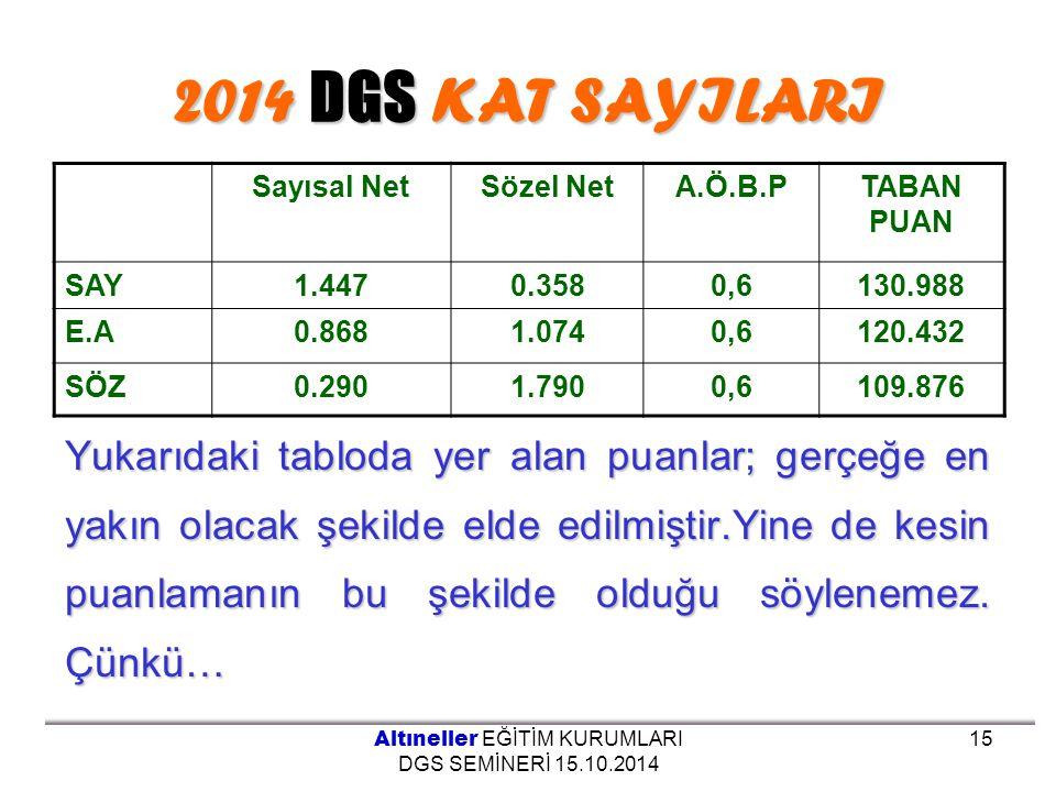2014 DGS KAT SAYILARI Yukarıdaki tabloda yer alan puanlar; gerçeğe en yakın olacak şekilde elde edilmiştir.Yine de kesin puanlamanın bu şekilde olduğu