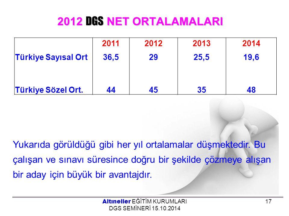 2011201220132014 Türkiye Sayısal Ort36,52925,519,6 Türkiye Sözel Ort.44453548 2012 DGS NET ORTALAMALARI Altıneller EĞİTİM KURUMLARI DGS SEMİNERİ 15.10