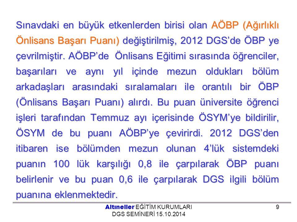 Sınavdaki en büyük etkenlerden birisi olan AÖBP (Ağırlıklı Önlisans Başarı Puanı) değiştirilmiş, 2012 DGS'de ÖBP ye çevrilmiştir. AÖBP'de Önlisans Eği